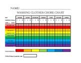 Chore Chart (Laundry) for Developmentally Delayed Self-Care Skills