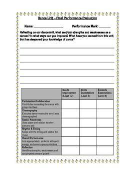 Choreographed Dance Rubric (Ontario Curriculum)