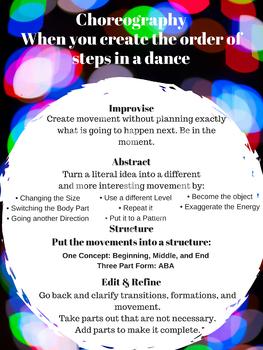 Choreographic Process Poster