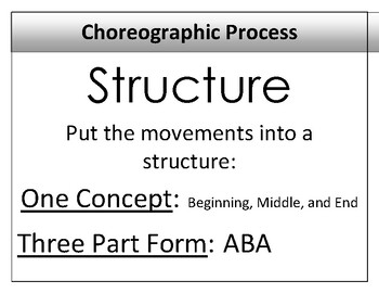 Choreographic Process Signs
