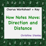How Notes Move Music Worksheet ♫  Direction and Distance (+ Answer Key)