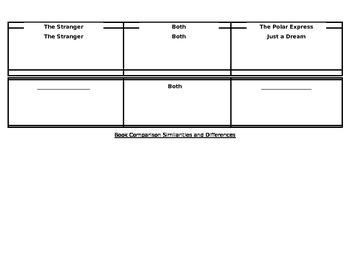 Chris Van Allsburg Book Comparison Charts
