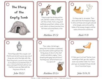 Christian Easter - The Story of the Empty Tomb