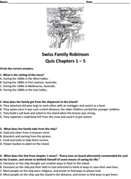 book analysis swiss family robinson The only exceptions are textbooks, dictionaries, and classic books, so when i   the swiss family robinson is about a swiss family who find.