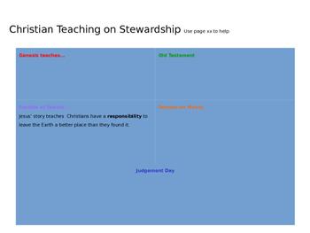 Christian Teachings on Stewardship Template