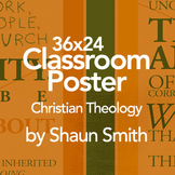 Christian Theology Poster