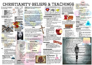 Christianity: Beliefs and Teachings Learning Mat Information Sheet