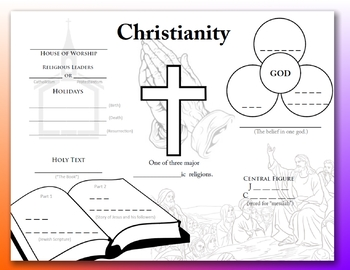Christianity Visual Study Guide