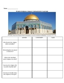 Christianity, Judaism & Islam - Comparison Grid & Vocab List