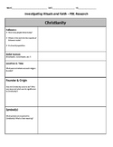 Christianity Research Graphic Organizer