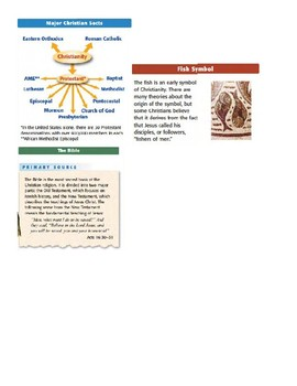 Christianity: Rituals, Leadership, Worship practices handout