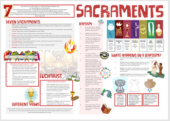 Christianity: Sacraments Learning Mat