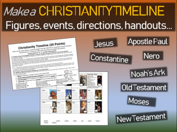 Christianity Timeline Directions