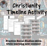 Christianity Timeline Project Activity