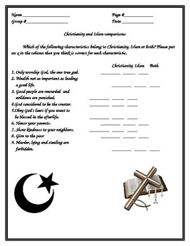 Christianity and Islam comparison