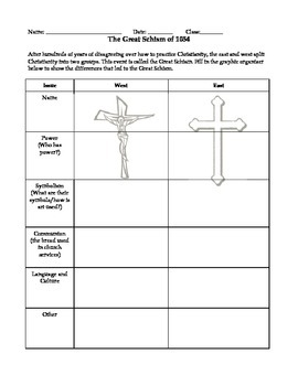 Christianity's Great Schism Graphic Organizer