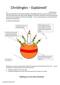 Christingles Explained!