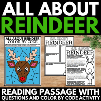 Reindeer Unit Information and Poster Project
