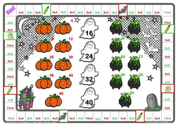 Halloween 4 and 8 Times Tables Games