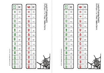 Halloween 9 and 11 Times Tables Games