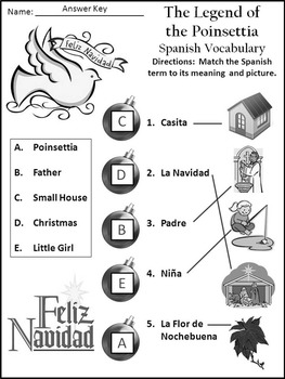 Christmas Reading Activities: The Legend of the Poinsettia Activity Packet