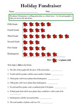 Christmas Activities Language Arts & Math