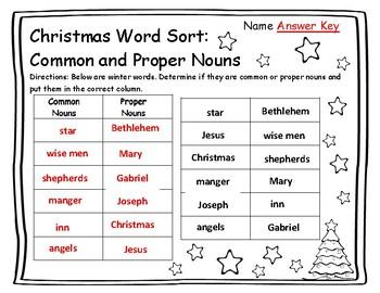 Christian Christmas Activities Word Sort Common Proper Nouns 1st Christmas 1st