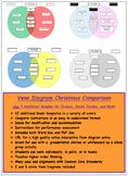 Graphic Organizer Compare Venn Diagram All Subject Templates Paper & Electronic