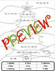 Christmas Algebra - Editable Equations Solving For X - Color By Number