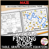 Finding Slope (from Table, Graph, Points, Equation) Maze Christmas Algebra