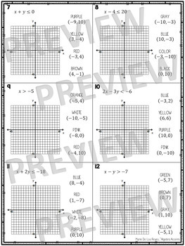 Christmas Algebra Graphing Linear Inequalities Coloring Activity