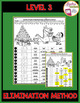 CHRISTMAS Algebra: Solving Systems of Equations (4 LEVELS) Coloring Activity