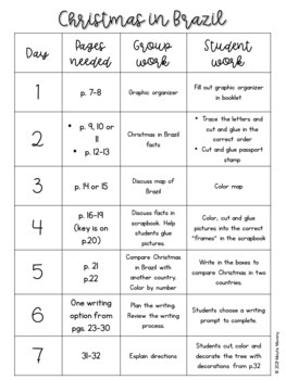 Christmas Around the World: Brazil Scrapbook