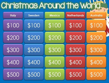 Christmas Around the World Jeopardy Style Game Show