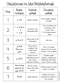 Christmas Around the World: Netherlands Scrapbook