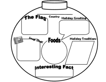 Christmas Around the World Ornament Writing Project