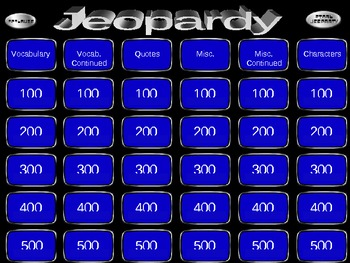 Christmas Carol Jeopardy Review Game