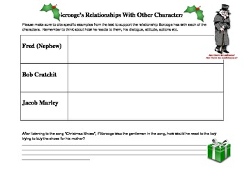 Christmas Carol-Scrooge Relationships w/ Characters