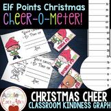 Christmas Cheer O Meter - Classroom Kindness