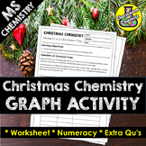 Christmas Chemistry Activity - Elements in a Christmas Tree Graph
