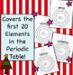 Christmas Chemistry Atoms
