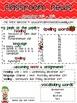 Christmas Chevron Newsletter- Editable