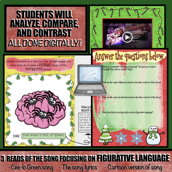 """Christmas Close Reading: DIGITAL Activity with """"You're a Mean One, Mr. Grinch"""""""