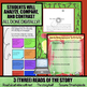 """Christmas Close Reading: DIGITAL Interactive Activity with """"Gift of the Magi"""""""