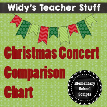Christmas Concert Comparison Chart for Original Christmas Play Scripts