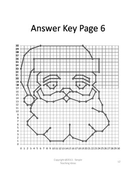 Christmas Coordinate Graphing-1st Quad-No decimals-6 pictures