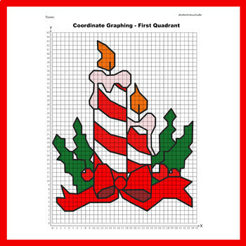 Christmas Coordinate Graphing Picture 1st Quadrant & ALL 4 Quadrants: Candle