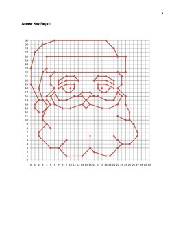 Christmas Coordinate Graphing - first quadrant only - no decimals - Santa+2 more