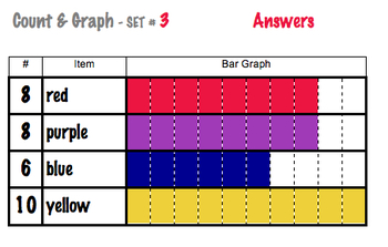 Christmas Count & Graph  - Common Core Measurement & Data