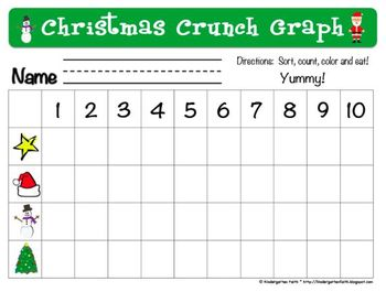Christmas Crunch Graph